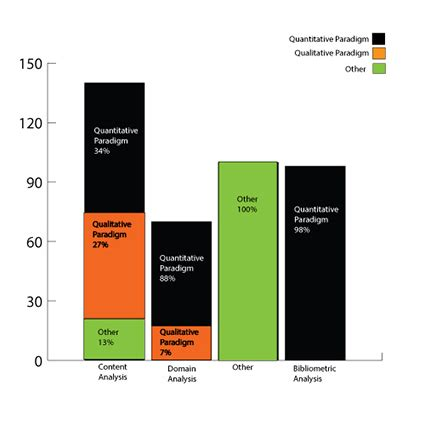 qualitative dissertations - Research Database