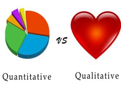 Methodology qualitative dissertation